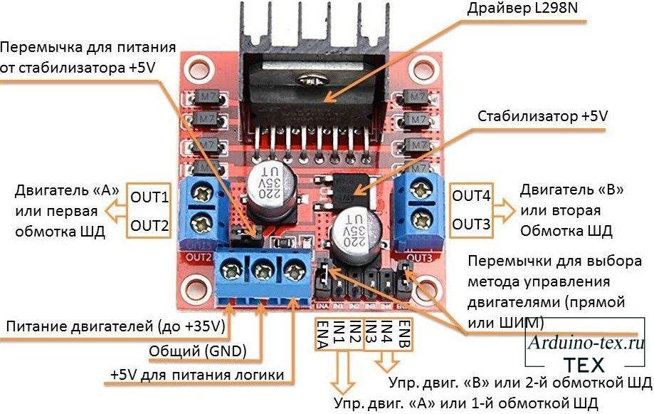 Описание драйвера L298n
